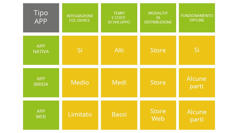 sviluppo-app-como-03