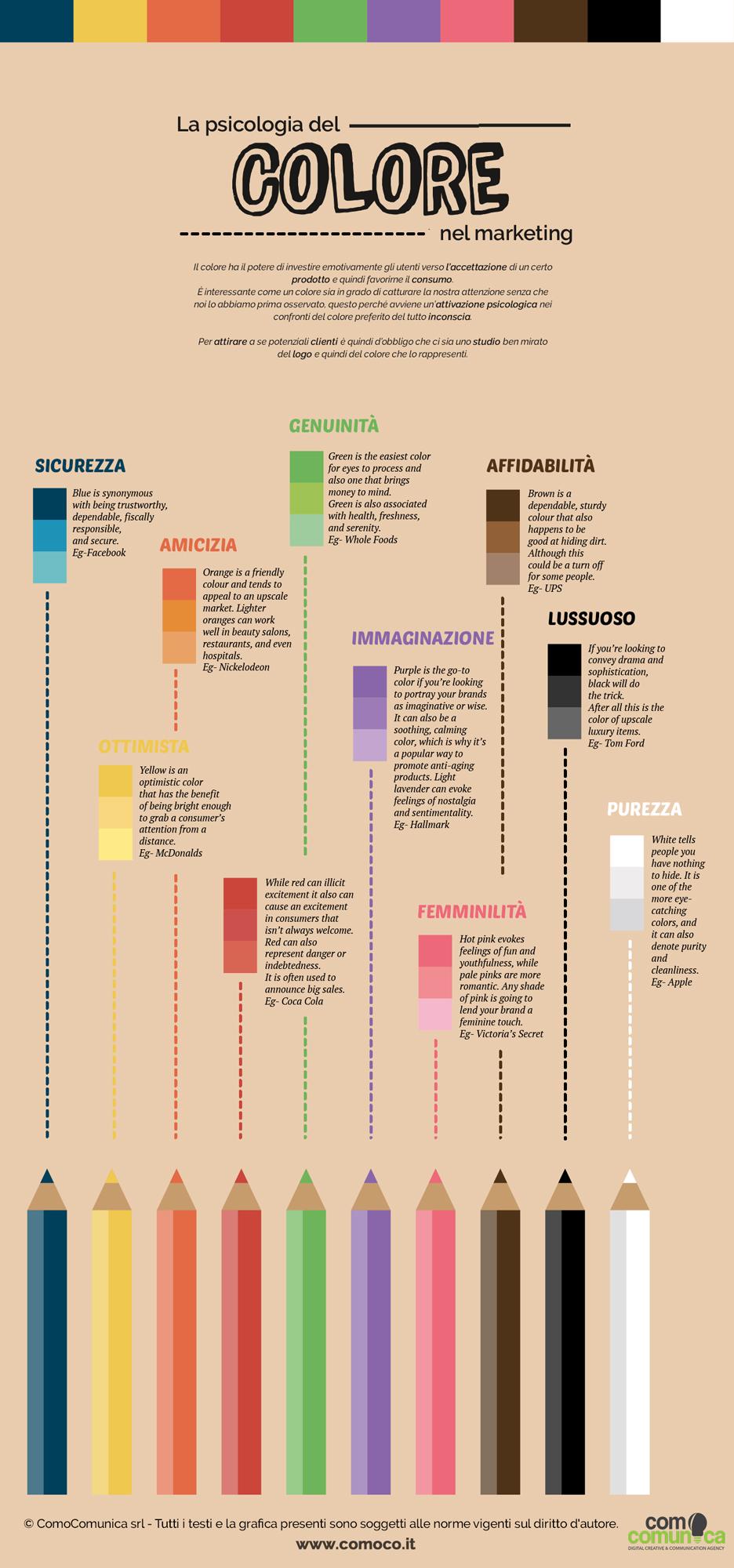 psilogia-del-colore