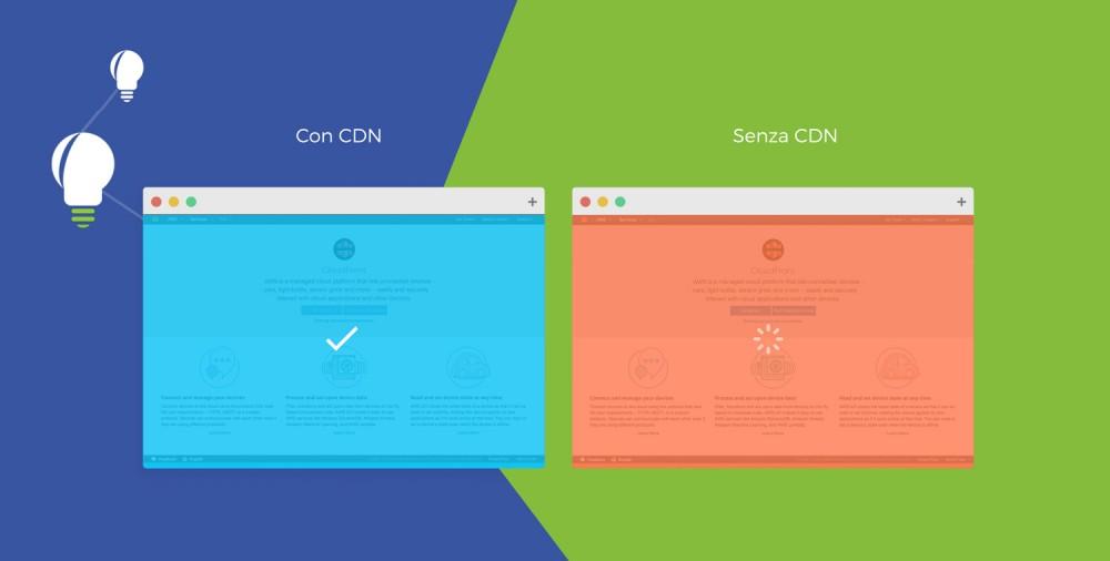 Il tuo sito ovunque nel mondo: i CDN